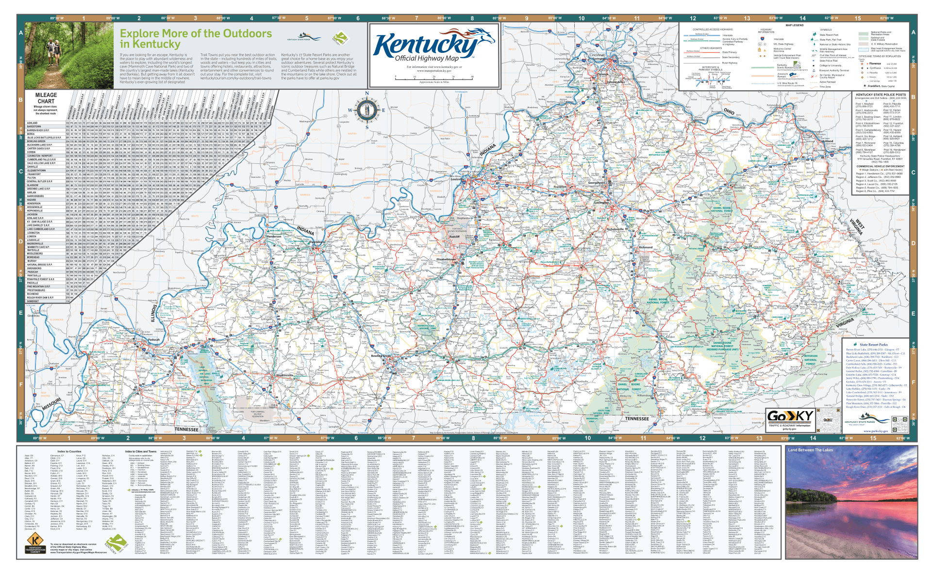 Kentucky Highway Map 2020